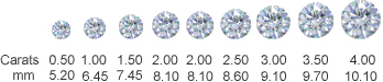 Diamond_Sizes